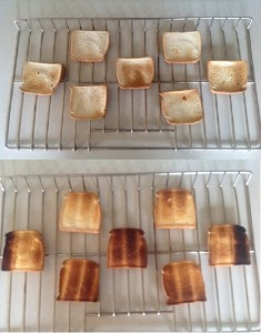 Oven testing