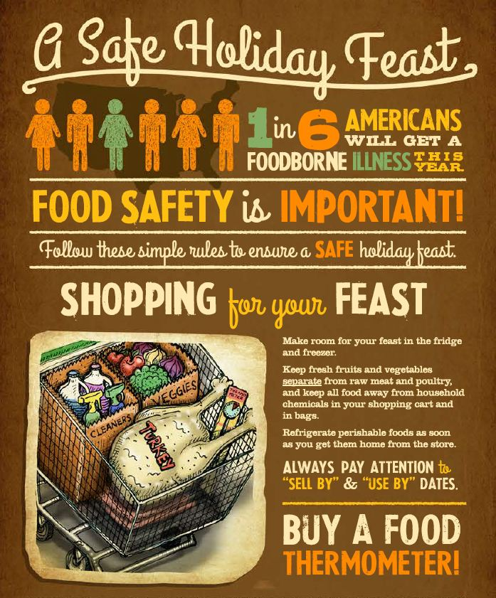 Food Safety Dogs For The Holidays
